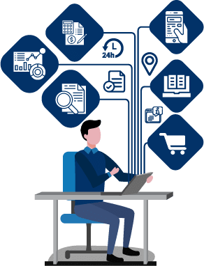 e commerce support solution