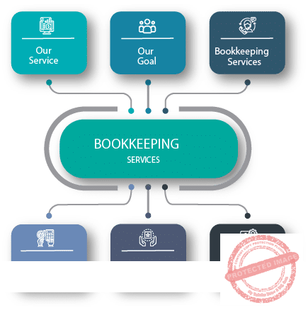 Affordable outsorced bookeeping services in bangladesh