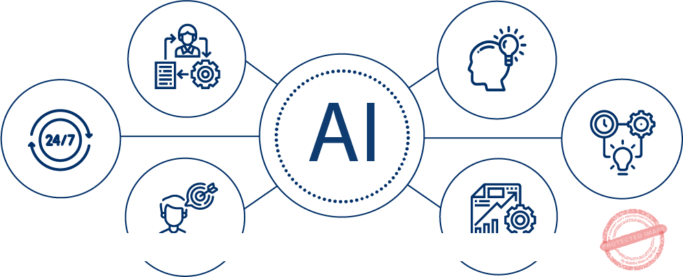 Business Process Automation with Artificial Intelligence Services