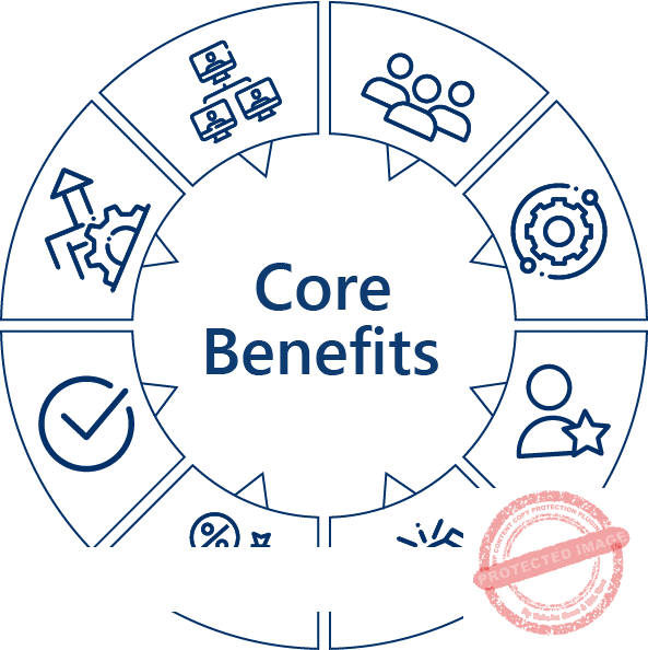 Core Benefits Of Our Business Corporation Services