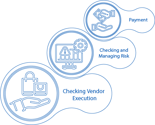 Vendor and supplier management process
